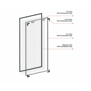 magneticinsectScreentechnicaldiagram 500x500 500x500 300x300 - ELEGANT 3M DIY MAGNETIC INSECT SCREEN