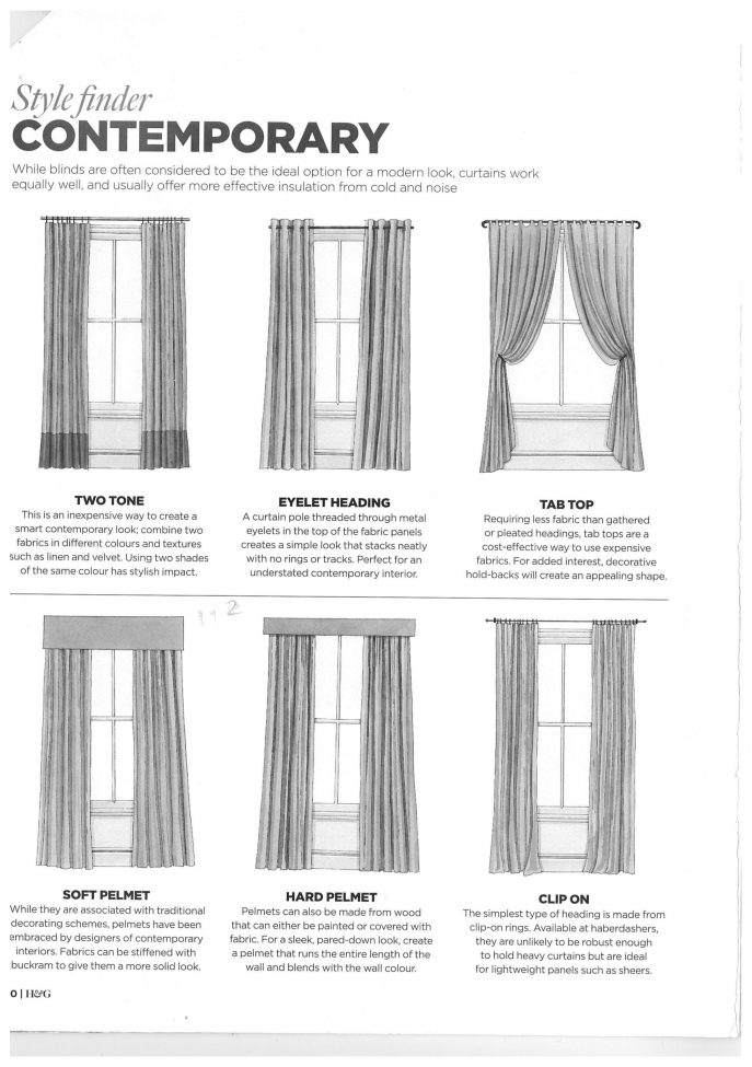 lzk pleats types of curtain tops different lzk happy s and drapes best ideas happy types of curtain 687x975 - lzk-pleats-types-of-curtain-tops-different-lzk-happy-s-and-drapes-best-ideas-happy-types-of-curtain-687x975